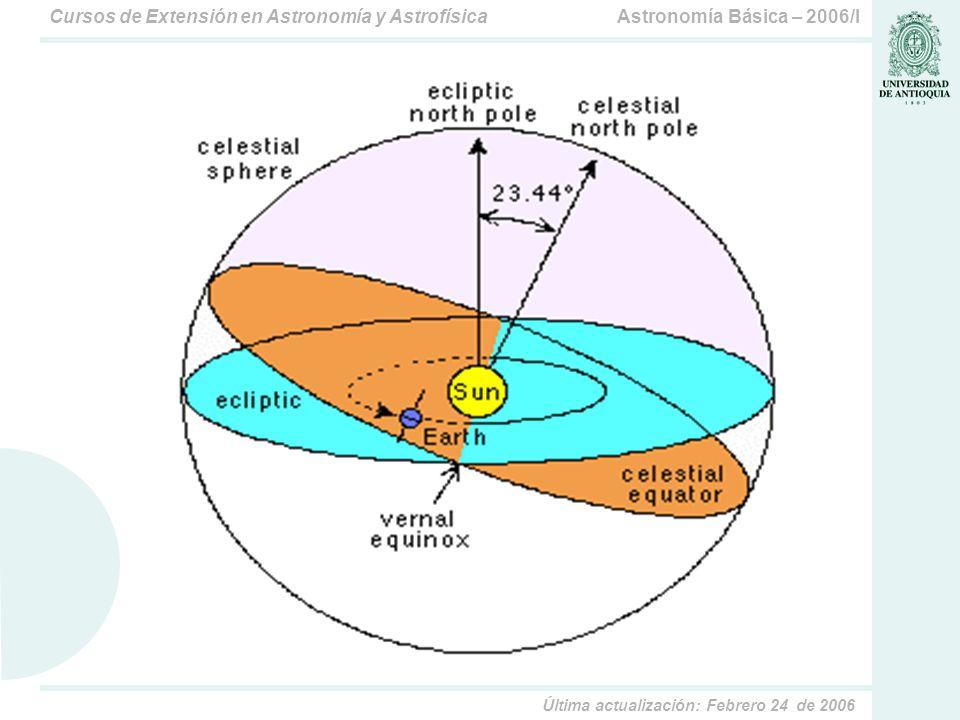 Astronomía Básica – 2006/ICursos de Extensión en Astronomía y Astrofísica Última actualización: Febrero 24 de 2006 Ascensión Recta (AR) - Ascensión Recta (AR) - Los equinoccios definen la intersección del plano de le eclíptica con el plano del ecuador celeste.