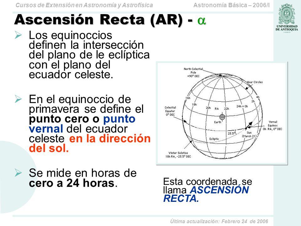 Astronomía Básica – 2006/ICursos de Extensión en Astronomía y Astrofísica Última actualización: Febrero 24 de 2006 Ascensión Recta (AR) - Ascensión Recta (AR) -