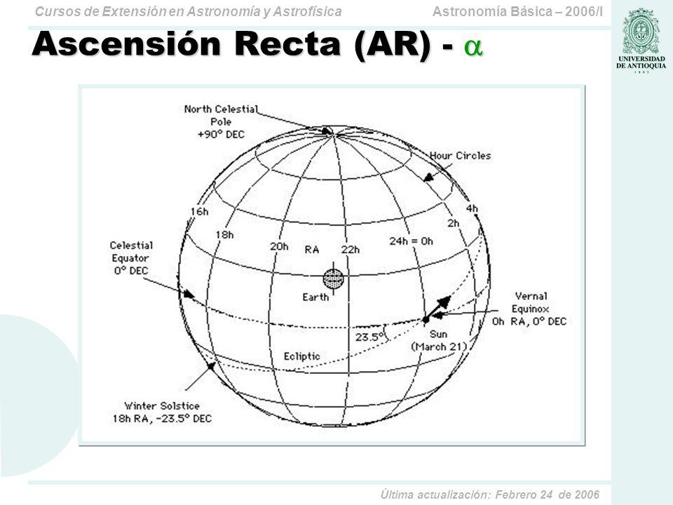 Astronomía Básica – 2006/ICursos de Extensión en Astronomía y Astrofísica Última actualización: Febrero 24 de 2006 Declinación (DEC) - Declinación (DEC) - El ángulo de un objeto con respecto al ecuador celeste sobre un meridiano celeste.