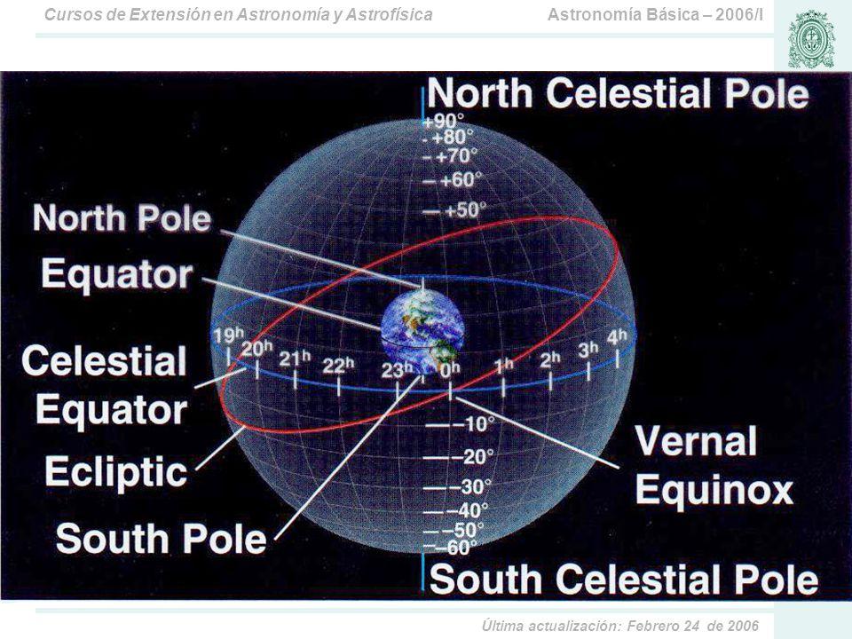 Astronomía Básica – 2006/ICursos de Extensión en Astronomía y Astrofísica Última actualización: Febrero 24 de 2006 Coordenadas Equatoriales Es la coordenada que ubica un objeto con base en los valores AR( ) y DEC ( ).