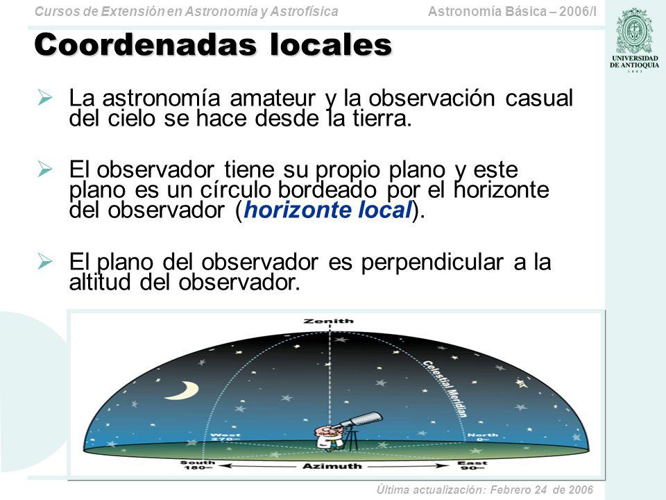 Astronomía Básica – 2006/ICursos de Extensión en Astronomía y Astrofísica Última actualización: Febrero 24 de 2006 Coordenadas locales A El horizonte local se mide en grados desde el norte terrestre en dirección este.