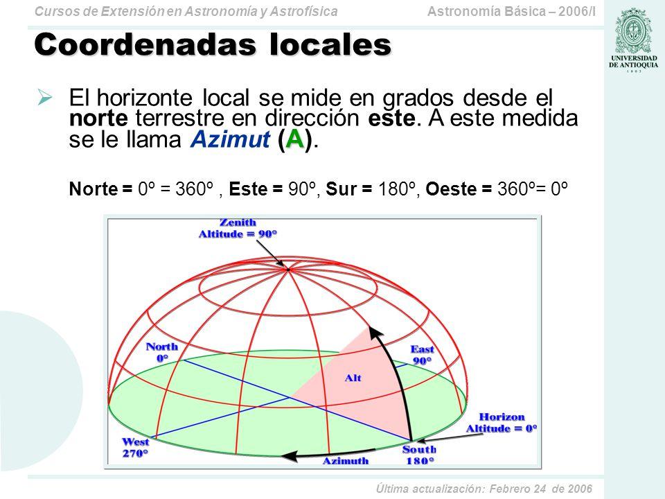Astronomía Básica – 2006/ICursos de Extensión en Astronomía y Astrofísica Última actualización: Febrero 24 de 2006 Coordenadas locales El punto sobre la cabeza del observador se le llama Cenit.