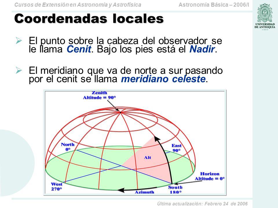 Astronomía Básica – 2006/ICursos de Extensión en Astronomía y Astrofísica Última actualización: Febrero 24 de 2006 Coordenadas locales a El horizonte tiene Altura (a).