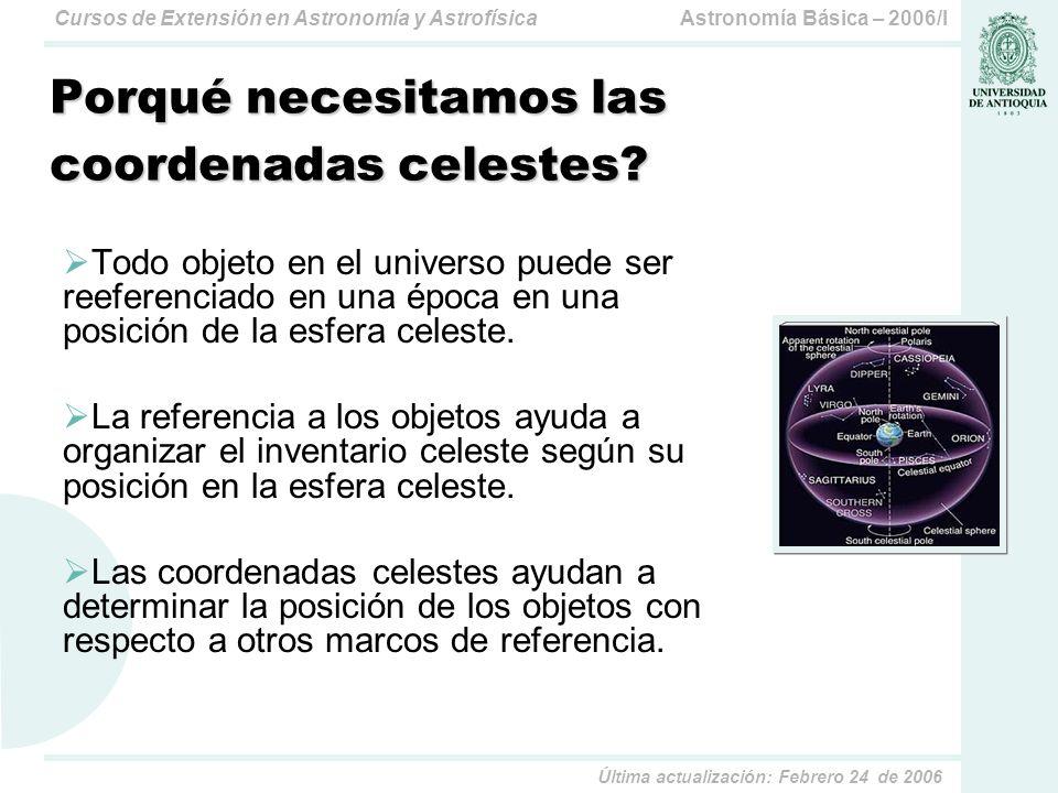 Astronomía Básica – 2006/ICursos de Extensión en Astronomía y Astrofísica Última actualización: Febrero 24 de 2006 Podemos imaginar el cielo proyectado en 2 dimensiones sobre la superficie de una esfera que rodea el sistema solar.
