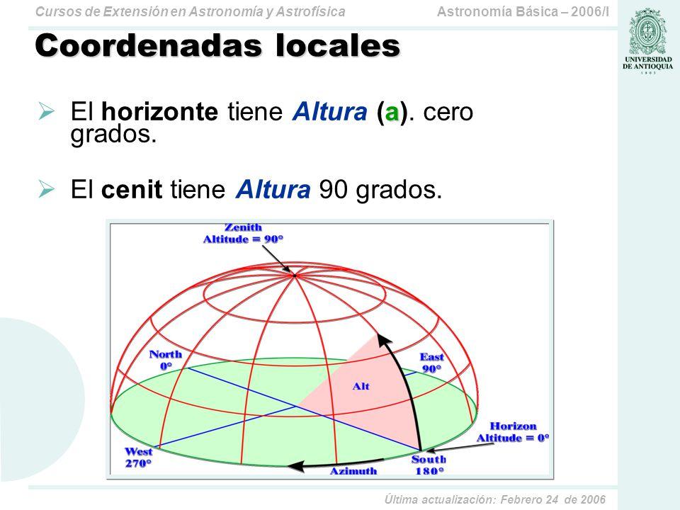Astronomía Básica – 2006/ICursos de Extensión en Astronomía y Astrofísica Última actualización: Febrero 24 de 2006 La observación según la latitud No todas las estrellas se ven desde la latitud del observador
