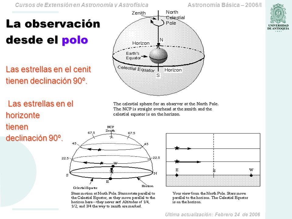 Astronomía Básica – 2006/ICursos de Extensión en Astronomía y Astrofísica Última actualización: Febrero 24 de 2006 La observación desde los polos