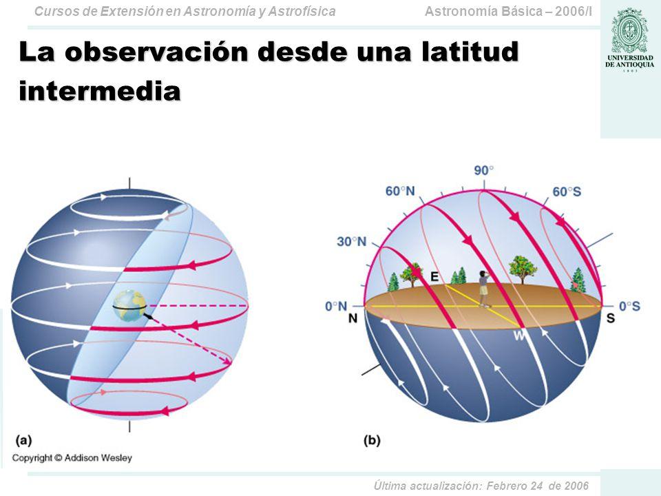 Astronomía Básica – 2006/ICursos de Extensión en Astronomía y Astrofísica Última actualización: Febrero 24 de 2006 La observación desde una latitud intermedia