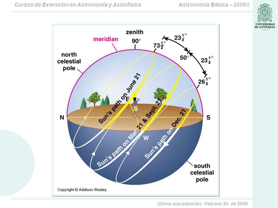 Astronomía Básica – 2006/ICursos de Extensión en Astronomía y Astrofísica Última actualización: Febrero 24 de 2006