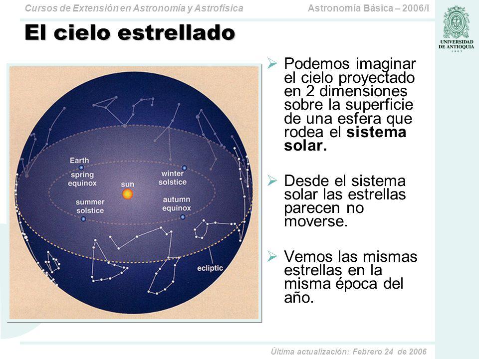 Astronomía Básica – 2006/ICursos de Extensión en Astronomía y Astrofísica Última actualización: Febrero 24 de 2006 El hombre creó un modelo del cielo en 2D para poder cartografiarlo.