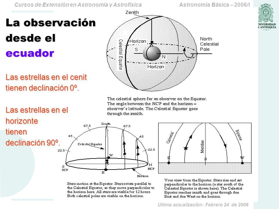 Astronomía Básica – 2006/ICursos de Extensión en Astronomía y Astrofísica Última actualización: Febrero 24 de 2006 La observación ecuatorial
