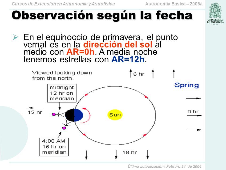 Astronomía Básica – 2006/ICursos de Extensión en Astronomía y Astrofísica Última actualización: Febrero 24 de 2006 Observación según la fecha En el equinoccio de otoño, a medio día tenemos AR=12h es en la dirección del sol.