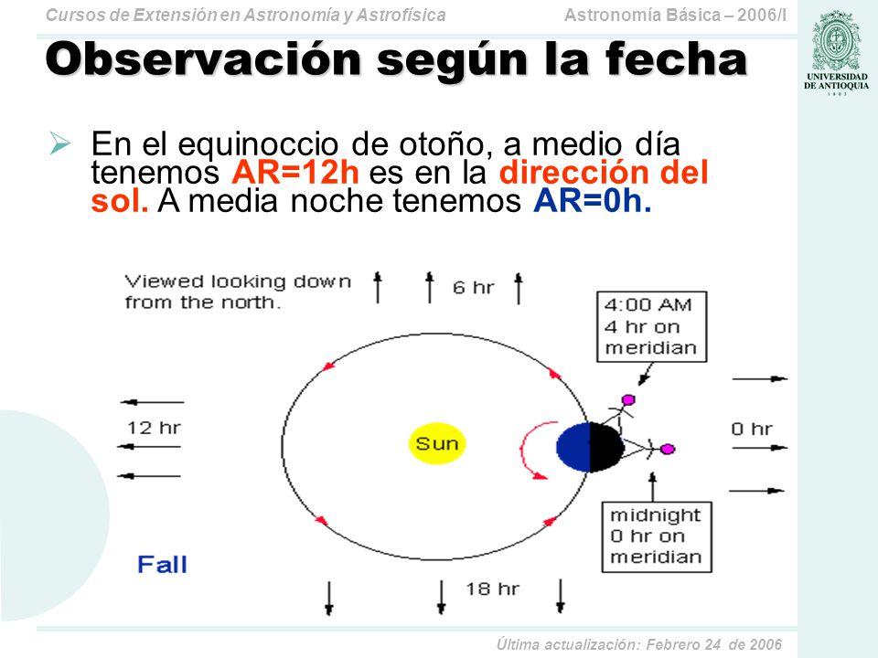 Astronomía Básica – 2006/ICursos de Extensión en Astronomía y Astrofísica Última actualización: Febrero 24 de 2006 Observación según la fecha En el solsticio de invierno, a medio día tenemos AR=18h es en la dirección del sol.