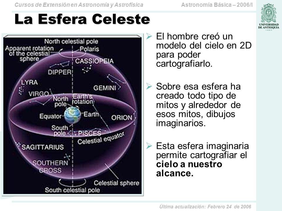Astronomía Básica – 2006/ICursos de Extensión en Astronomía y Astrofísica Última actualización: Febrero 24 de 2006 Se proyecta con la misma inclinación terrestre.