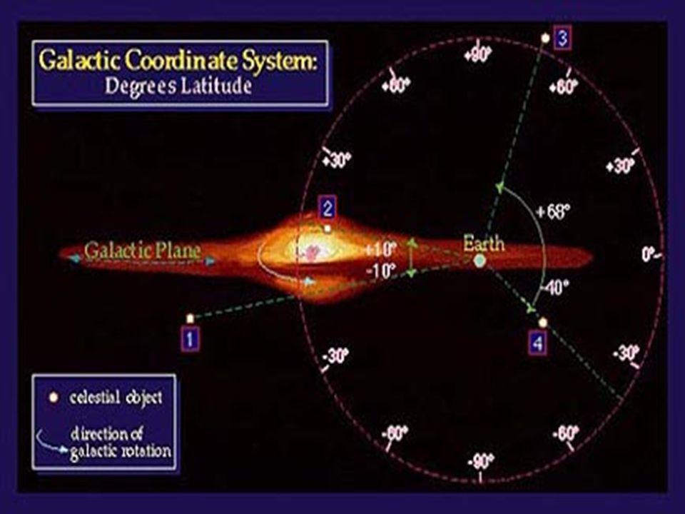 Astronomía Básica – 2006/ICursos de Extensión en Astronomía y Astrofísica Última actualización: Febrero 24 de 2006 Observar el cielo