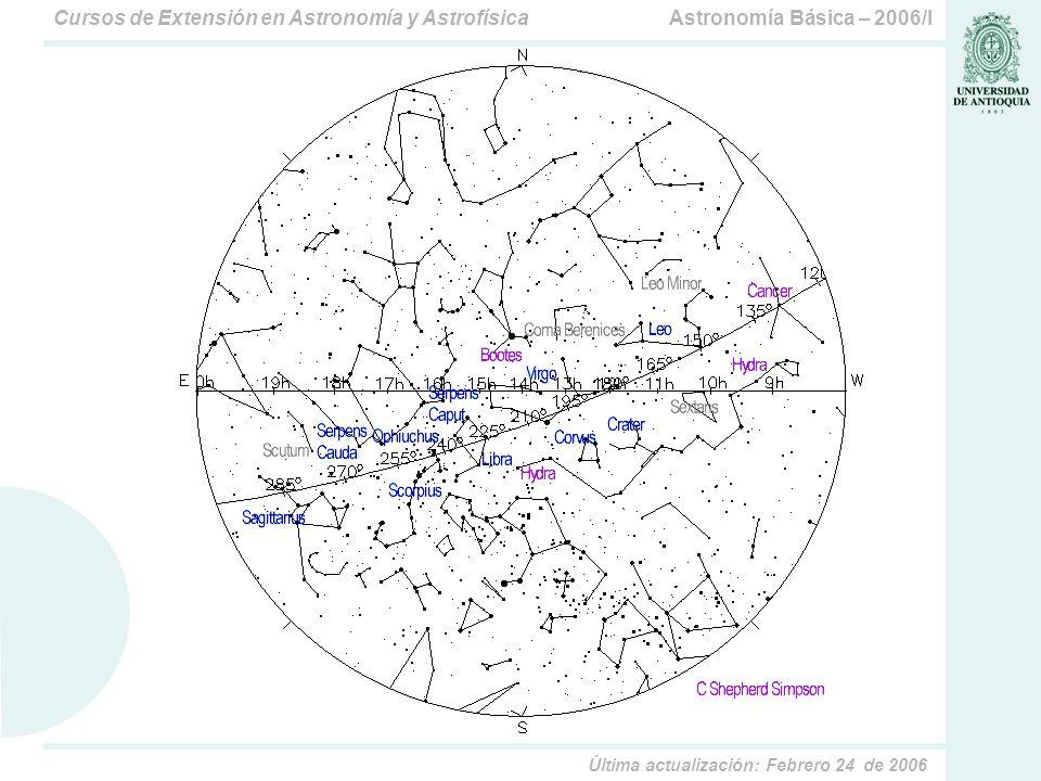 Astronomía Básica – 2006/ICursos de Extensión en Astronomía y Astrofísica Última actualización: Febrero 24 de 2006 Software astronómico