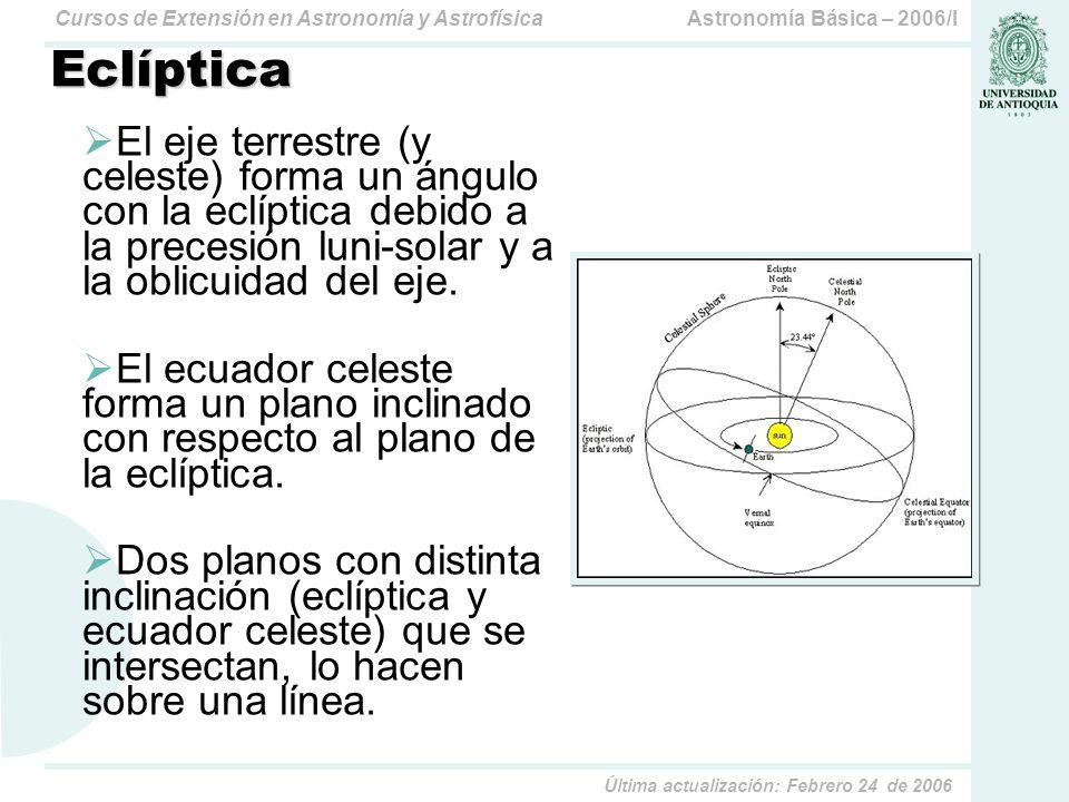 Astronomía Básica – 2006/ICursos de Extensión en Astronomía y Astrofísica Última actualización: Febrero 24 de 2006 Equinoccios Los dos puntos de intersección del plano de la eclíptica con el ecuador.
