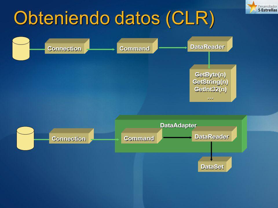 DataAdapter Obteniendo datos (CLR) Connection Command DataReader GetByte(n)GetString(n)GetInt32(n)… ConnectionCommand DataReader DataSet