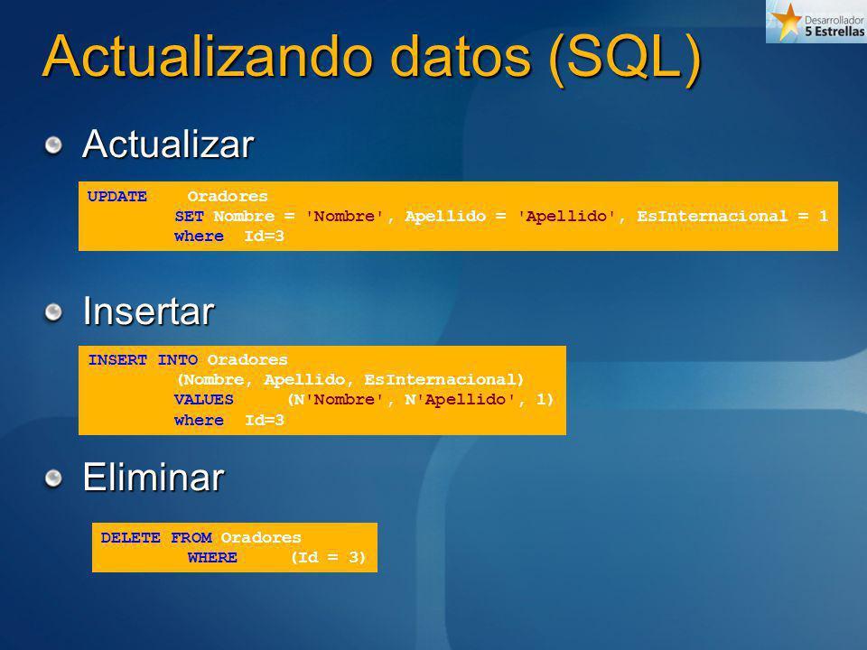 Actualizando datos (SQL) ActualizarInsertarEliminar UPDATE Oradores SET Nombre = 'Nombre', Apellido = 'Apellido', EsInternacional = 1 where Id=3 INSER