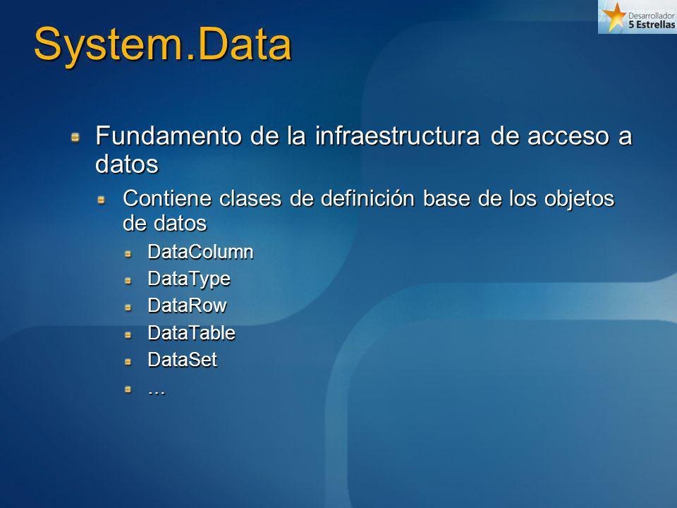 System.Data Fundamento de la infraestructura de acceso a datos Contiene clases de definición base de los objetos de datos DataColumnDataTypeDataRowDat