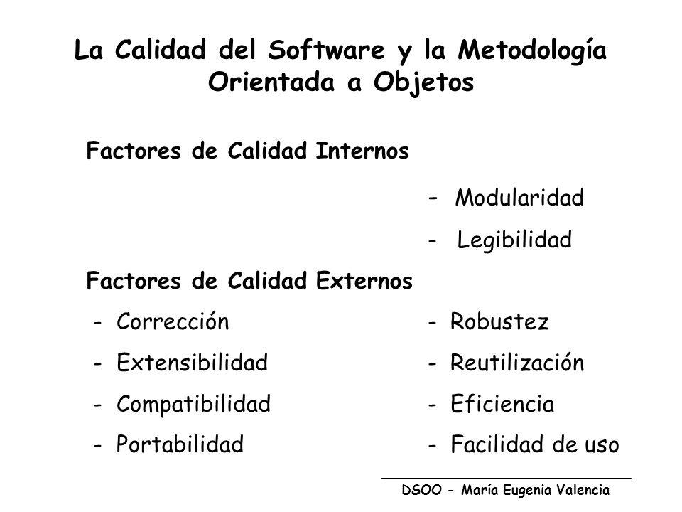 DSOO - María Eugenia Valencia La Calidad del Software y la Metodología Orientada a Objetos Factores de Calidad Internos - Modularidad - Legibilidad Factores de Calidad Externos - Corrección- Robustez - Extensibilidad- Reutilización - Compatibilidad- Eficiencia - Portabilidad- Facilidad de uso