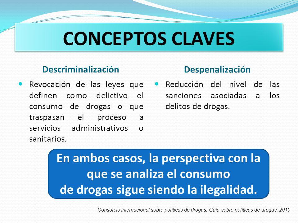 CONCEPTOS CLAVES Descriminalización Despenalización Revocación de las leyes que definen como delictivo el consumo de drogas o que traspasan el proceso