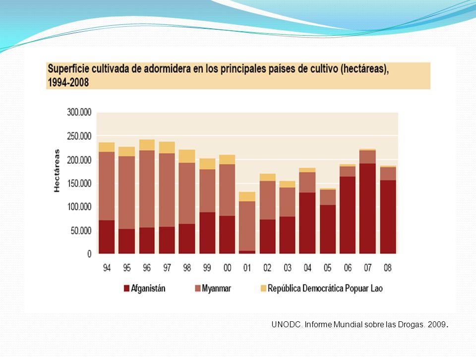 UNODC. Informe Mundial sobre las Drogas. 2009.