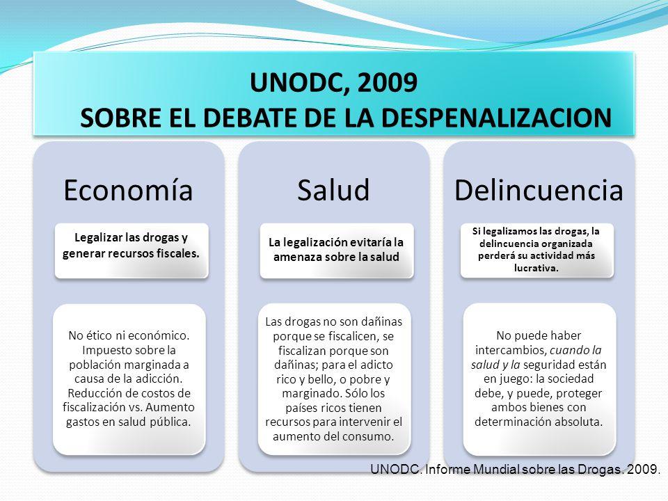 UNODC, 2009 SOBRE EL DEBATE DE LA DESPENALIZACION Economía Legalizar las drogas y generar recursos fiscales. No ético ni económico. Impuesto sobre la