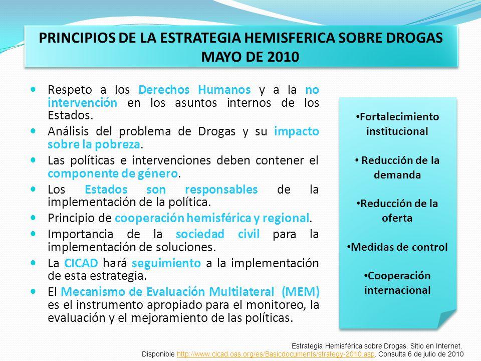PRINCIPIOS DE LA ESTRATEGIA HEMISFERICA SOBRE DROGAS MAYO DE 2010 Respeto a los Derechos Humanos y a la no intervención en los asuntos internos de los