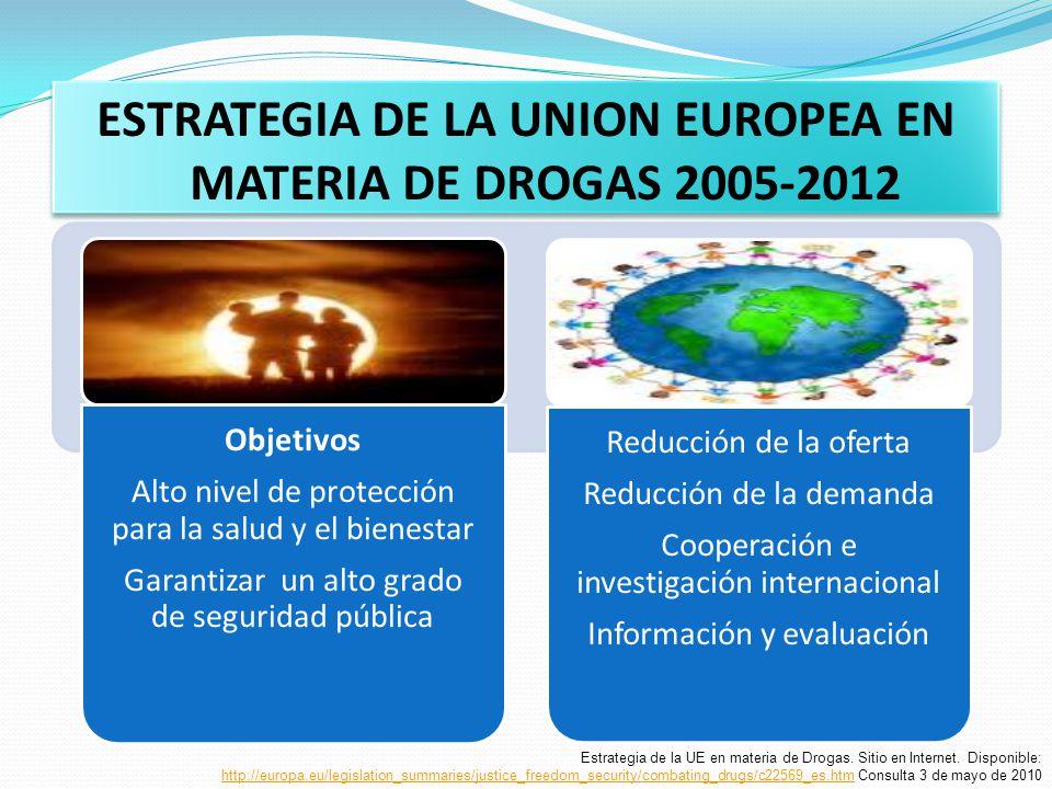 ESTRATEGIA DE LA UNION EUROPEA EN MATERIA DE DROGAS 2005-2012 Objetivos Alto nivel de protección para la salud y el bienestar Garantizar un alto grado