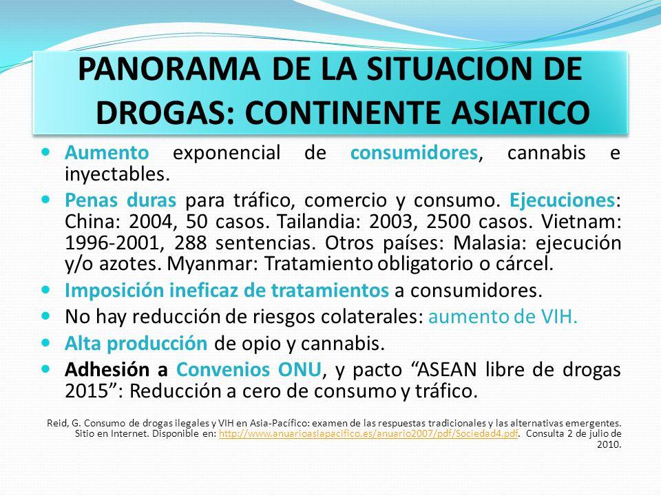PANORAMA DE LA SITUACION DE DROGAS: CONTINENTE ASIATICO Aumento exponencial de consumidores, cannabis e inyectables. Penas duras para tráfico, comerci