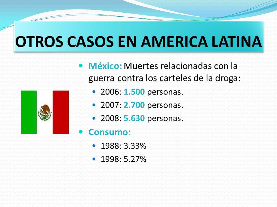 OTROS CASOS EN AMERICA LATINA México: Muertes relacionadas con la guerra contra los carteles de la droga: 2006: 1.500 personas. 2007: 2.700 personas.
