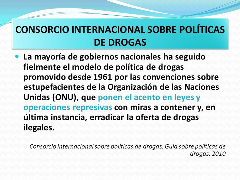 CONSORCIO INTERNACIONAL SOBRE POLÍTICAS DE DROGAS La mayoría de gobiernos nacionales ha seguido fielmente el modelo de política de drogas promovido de