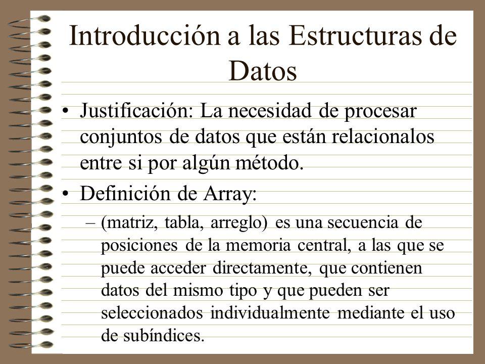 Introducción a las Estructuras de Datos Estructura de Datos: –Es una colección de datos, que pueden ser caracterizados por su organización y las operaciones que se definen en ella.