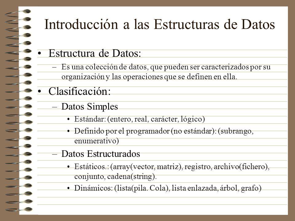 Introducción a las Estructuras de Datos Estructura de Datos: –Es una colección de datos, que pueden ser caracterizados por su organización y las opera