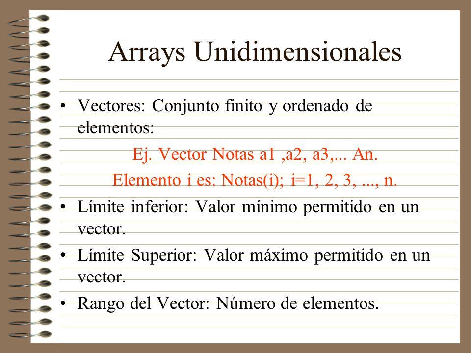 Arrays Unidimensionales Vectores: Conjunto finito y ordenado de elementos: Ej. Vector Notas a1,a2, a3,... An. Elemento i es: Notas(i); i=1, 2, 3,...,