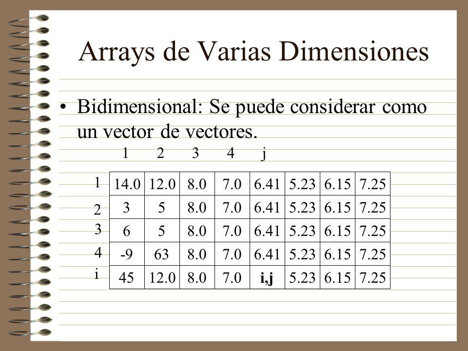 Arrays de Varias Dimensiones Bidimensional: Se puede considerar como un vector de vectores. 14.012.08.07.06.415.236.157.25358.07.06.415.236.157.25658.