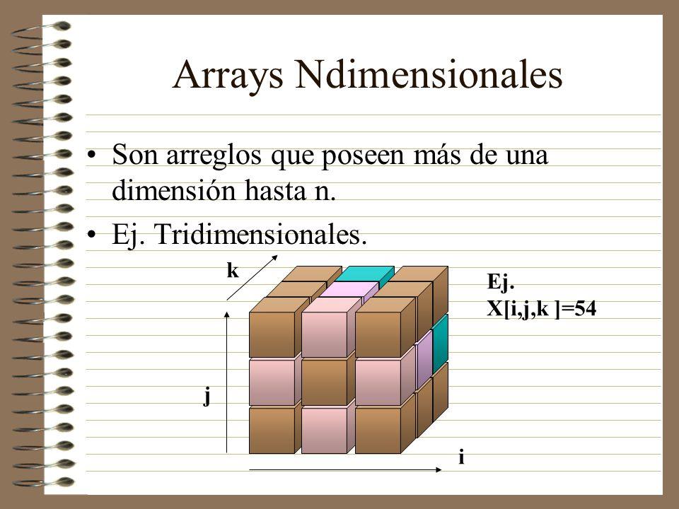 Arrays Ndimensionales Son arreglos que poseen más de una dimensión hasta n. Ej. Tridimensionales. i j k Ej. X[i,j,k ]=54