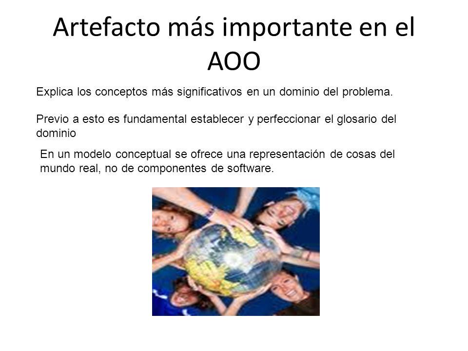 Artefacto más importante en el AOO Explica los conceptos más significativos en un dominio del problema. Previo a esto es fundamental establecer y perf