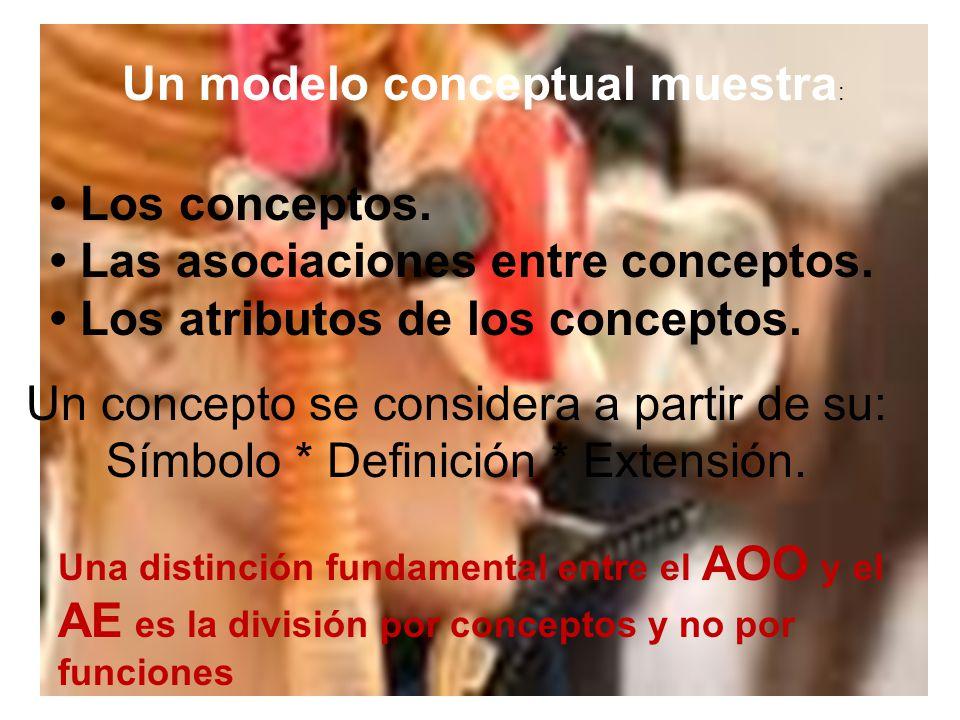 Un modelo conceptual muestra : Los conceptos. Las asociaciones entre conceptos. Los atributos de los conceptos. Un concepto se considera a partir de s