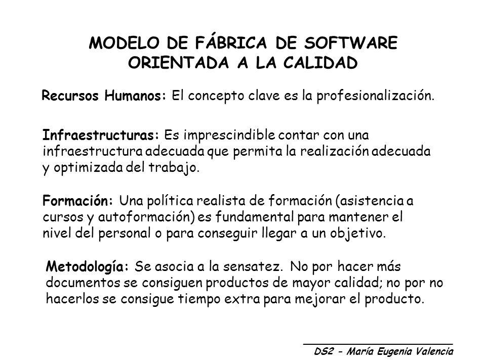 MODELO DE FÁBRICA DE SOFTWARE ORIENTADA A LA CALIDAD (Cont.) Arquitectura: Asociada a la normalización; una fábrica de software con objetivos concretos de calidad debe tener su propia marca, su especialización.