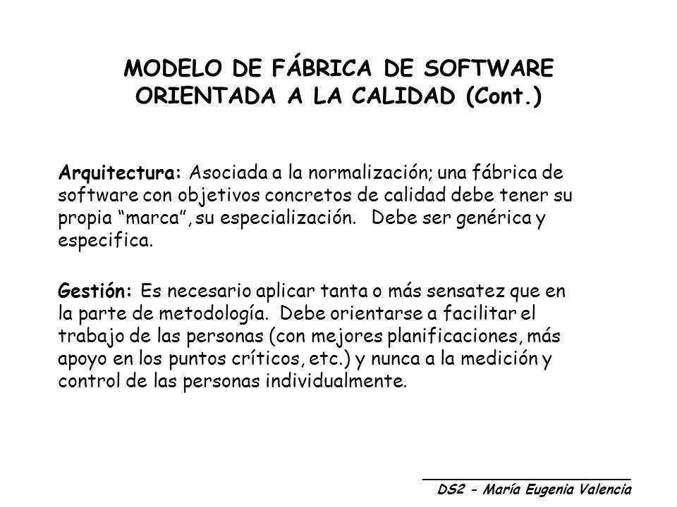 MODELO DE FÁBRICA DE SOFTWARE ORIENTADA A LA CALIDAD (Cont.) Arquitectura: Asociada a la normalización; una fábrica de software con objetivos concreto