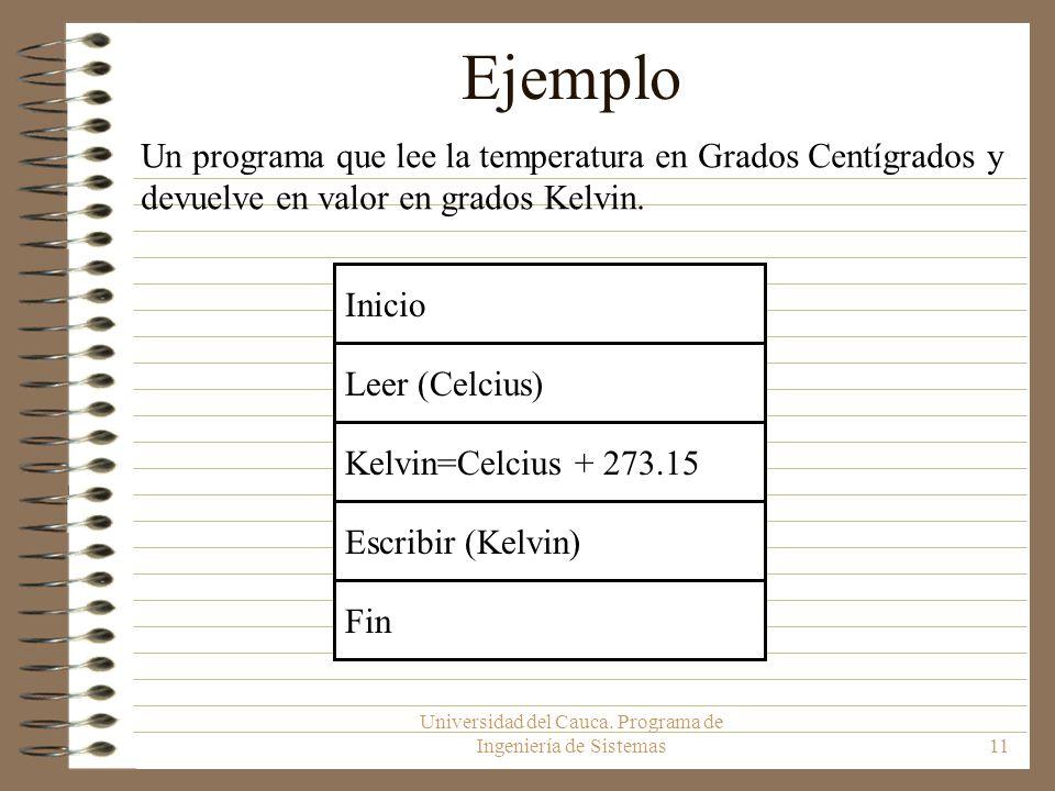 Universidad del Cauca. Programa de Ingeniería de Sistemas11 Ejemplo Un programa que lee la temperatura en Grados Centígrados y devuelve en valor en gr