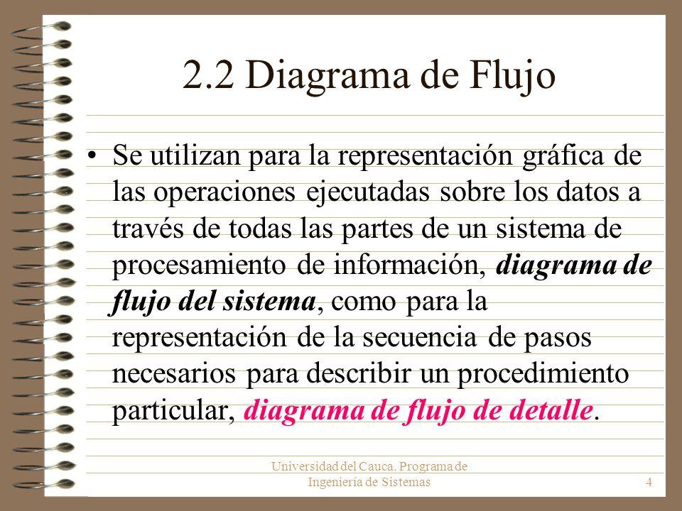 Universidad del Cauca. Programa de Ingeniería de Sistemas4 2.2 Diagrama de Flujo Se utilizan para la representación gráfica de las operaciones ejecuta