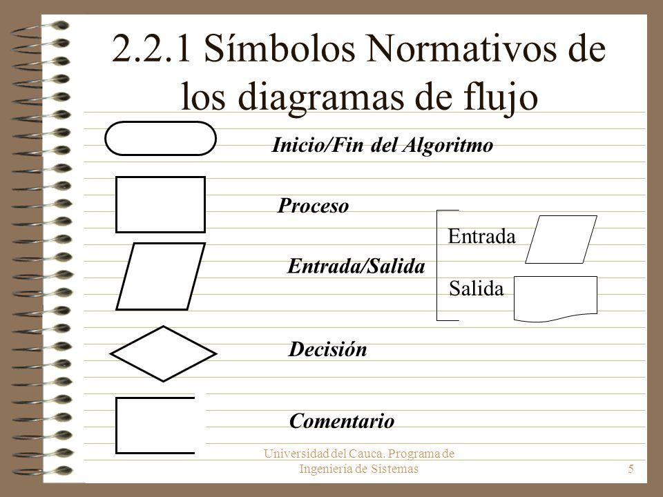 Universidad del Cauca. Programa de Ingeniería de Sistemas5 2.2.1 Símbolos Normativos de los diagramas de flujo Inicio/Fin del Algoritmo Proceso Entrad