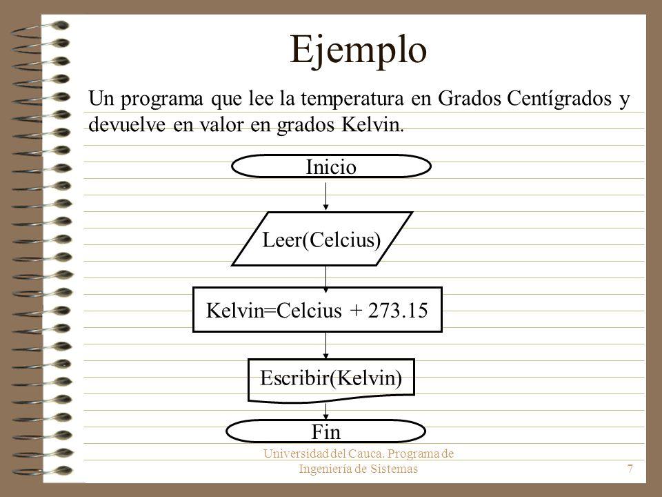 Universidad del Cauca. Programa de Ingeniería de Sistemas7 Ejemplo Kelvin=Celcius + 273.15 Leer(Celcius) Un programa que lee la temperatura en Grados