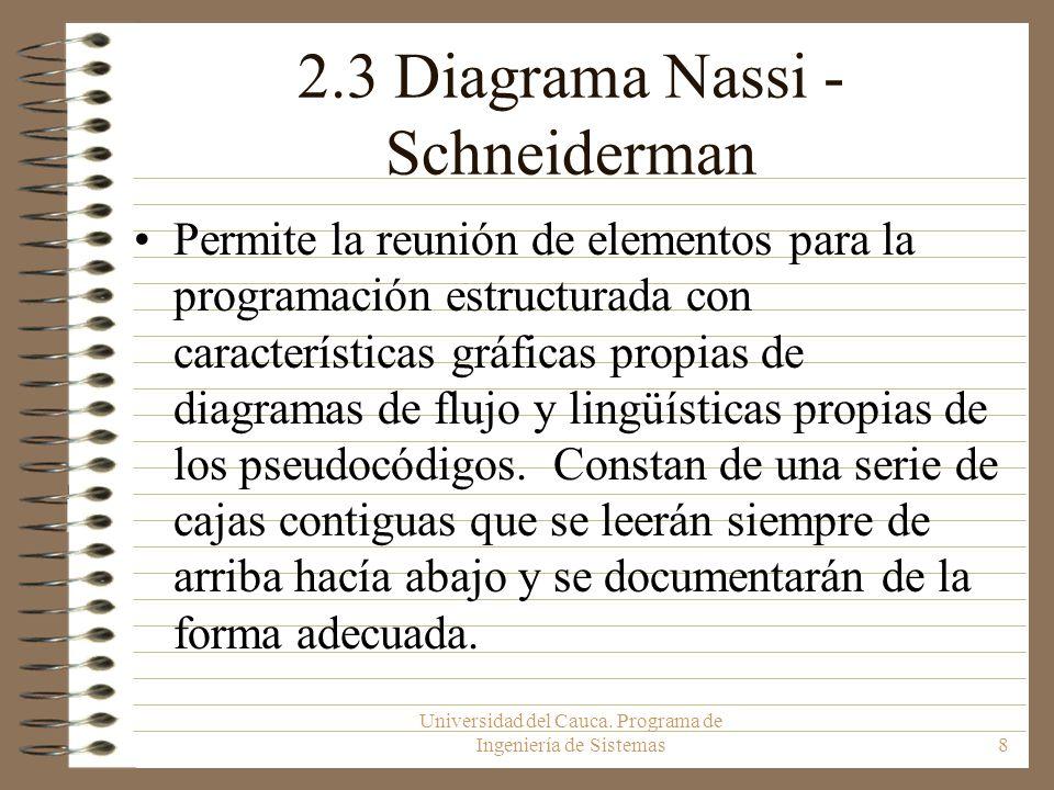 Universidad del Cauca. Programa de Ingeniería de Sistemas8 2.3 Diagrama Nassi - Schneiderman Permite la reunión de elementos para la programación estr
