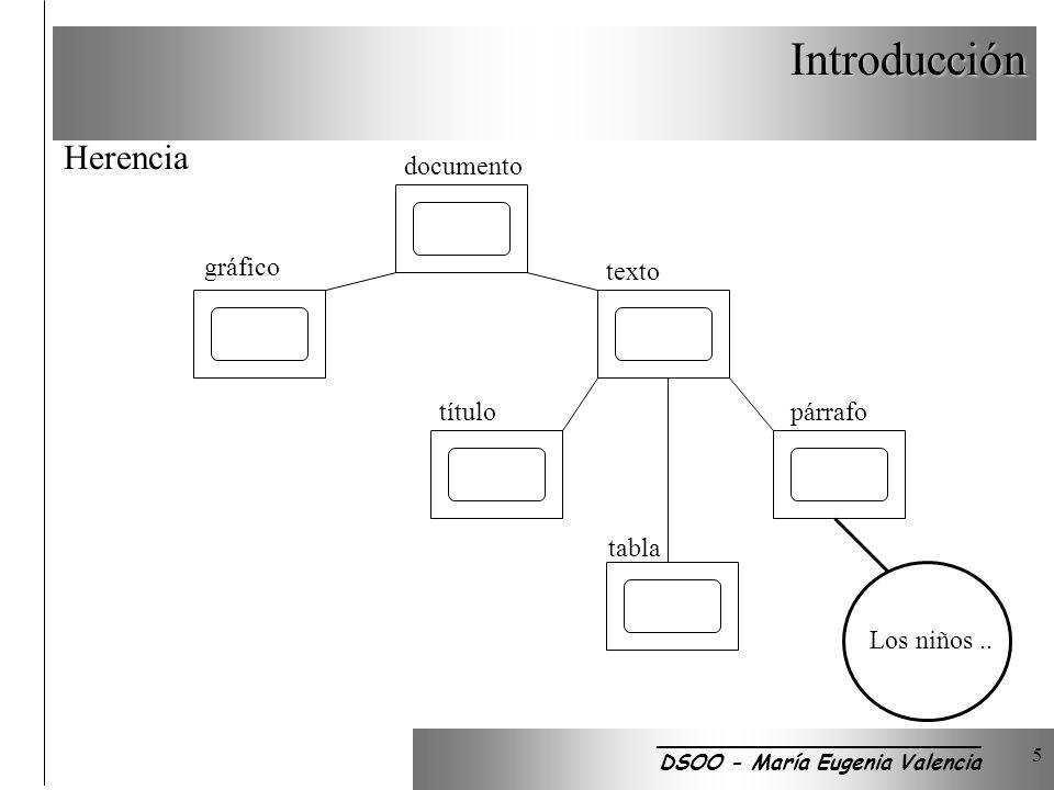 Introducción 5 Herencia documento gráfico texto título tabla párrafo Los niños.. _________________________ DSOO - María Eugenia Valencia