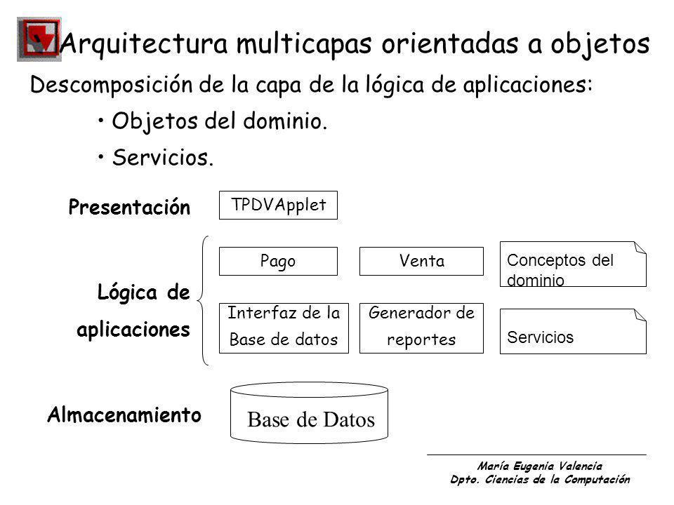 María Eugenia Valencia Dpto. Ciencias de la Computación Arquitectura multicapas orientadas a objetos Descomposición de la capa de la lógica de aplicac