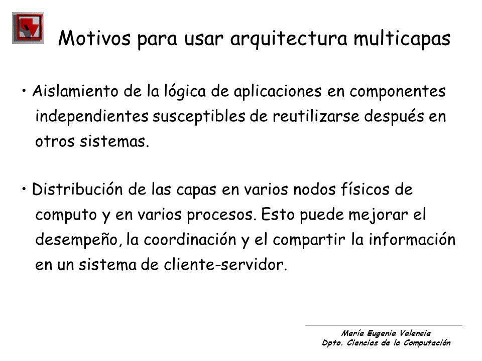 María Eugenia Valencia Dpto. Ciencias de la Computación Motivos para usar arquitectura multicapas Aislamiento de la lógica de aplicaciones en componen
