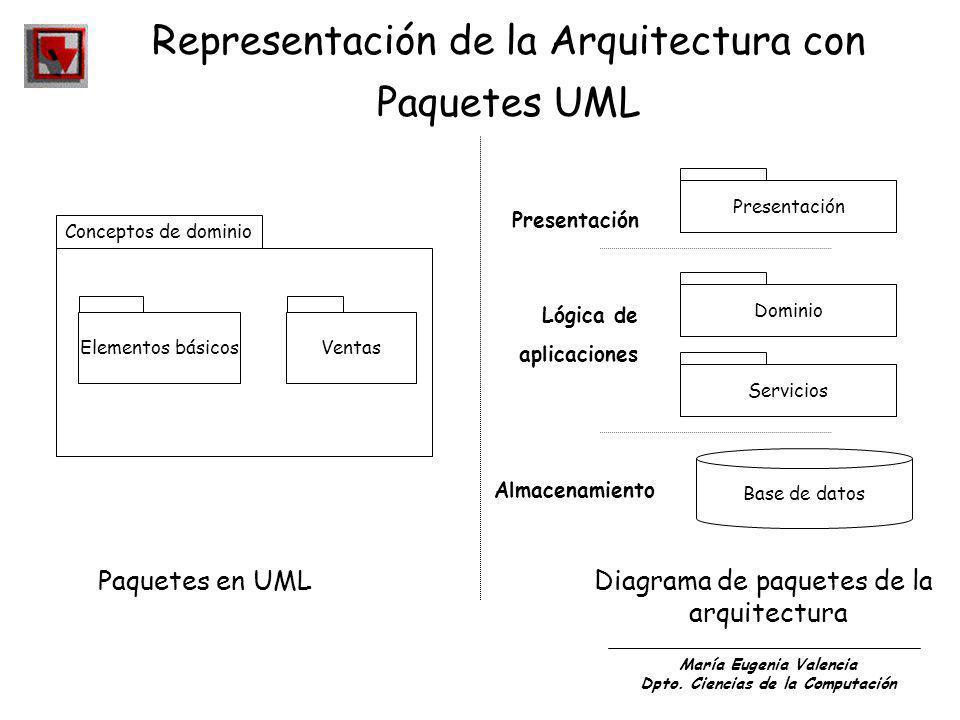 María Eugenia Valencia Dpto. Ciencias de la Computación Representación de la Arquitectura con Paquetes UML Paquetes en UMLDiagrama de paquetes de la a